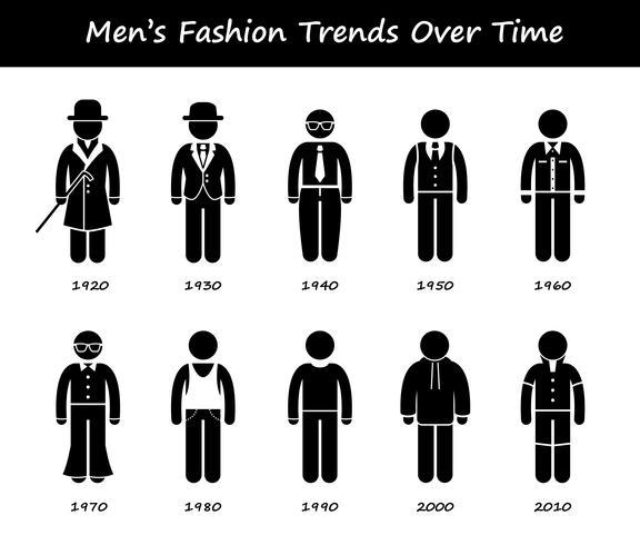Mann-Mode-Trend-Timeline-Kleidung tragen Stil Evolution nach Jahr Strichmännchen Piktogramme Symbole.