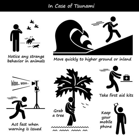In Case of Tsunami Emergency Plan Stick Figure Pictogram Icons. vector
