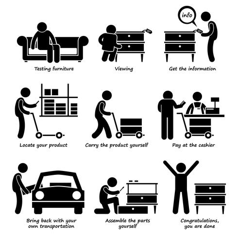 Köp möbler från Self Service Store steg för steg Stick Figure Pictogram Ikoner. vektor