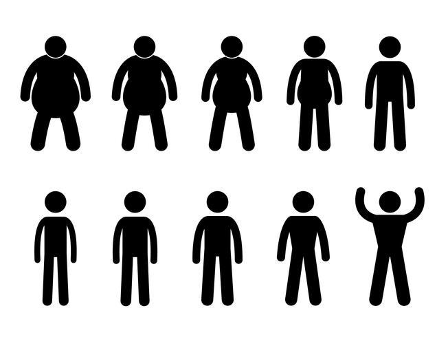 Fett till tunn process och tunn till muskulär koncept Ikon Symbol Sign Pictogram.