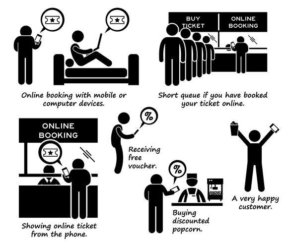 Reserva en Internet Proceso de boletos en línea Paso a paso Figura pictograma Iconos