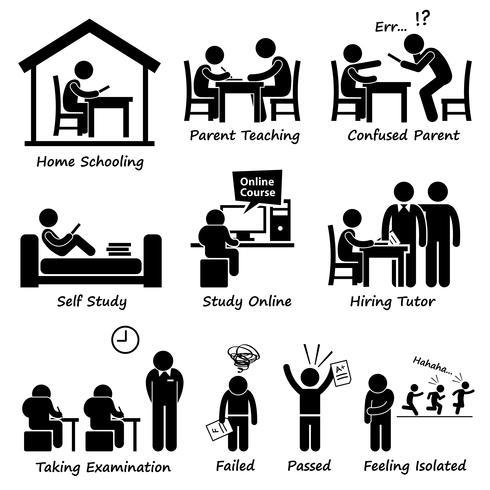 Educación en el hogar educación escolar en casa Stick figura pictograma iconos.
