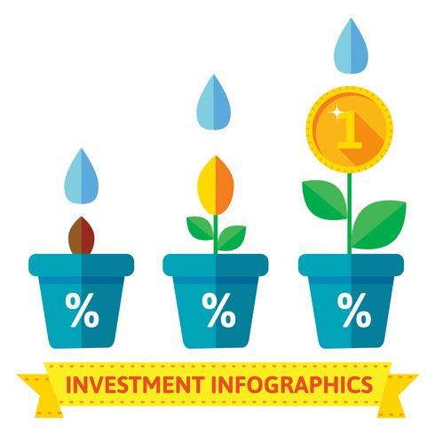 Infographics van bloemen in potten, toont de groei