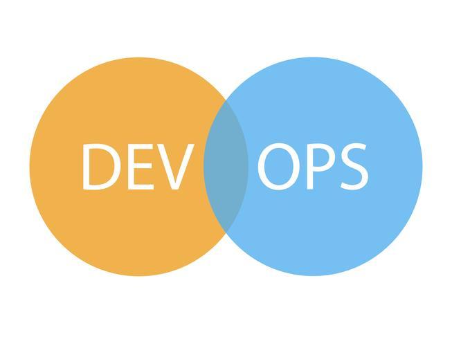 DevOps överlappar logotypcirklar