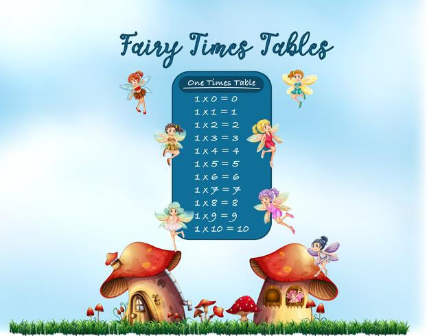 Times tables with fairy