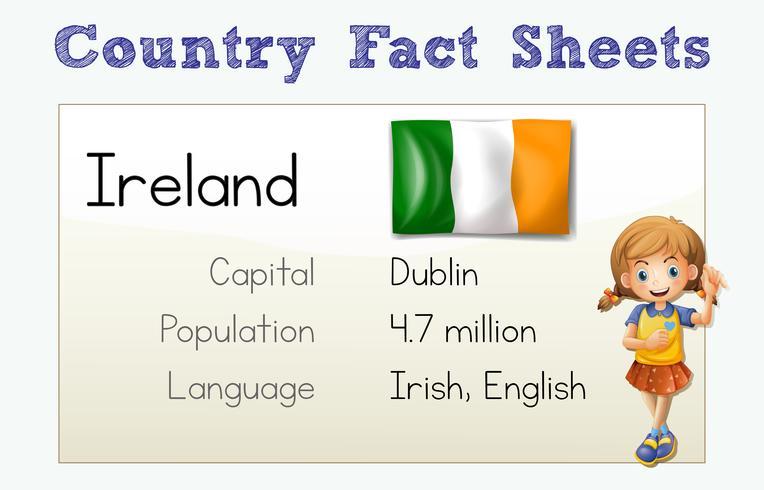 Flashcard mall för landsfakta i Irland vektor