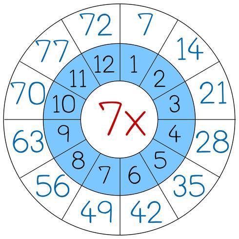 Nombre sept multiplier cercle vecteur