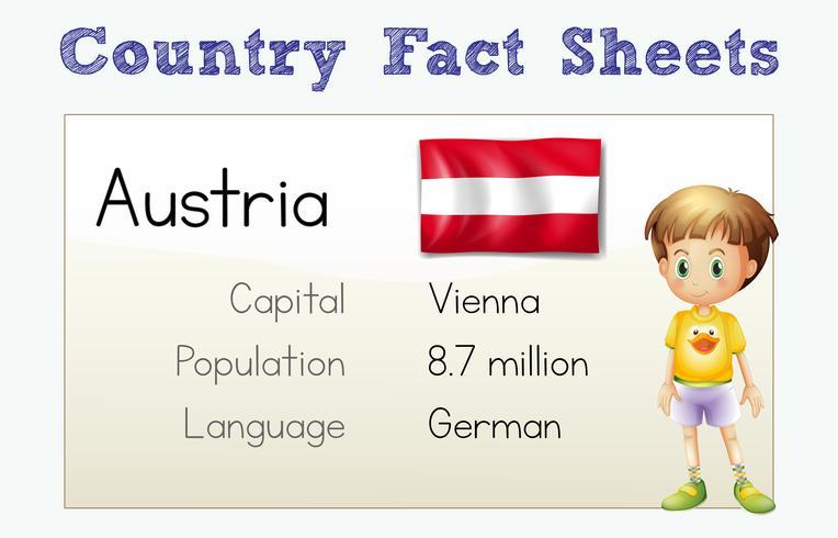 Flashcard med landfakta för Österrike vektor