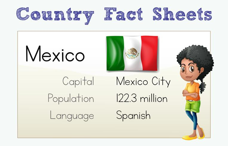 Flashcard mall för Mexiko vektor