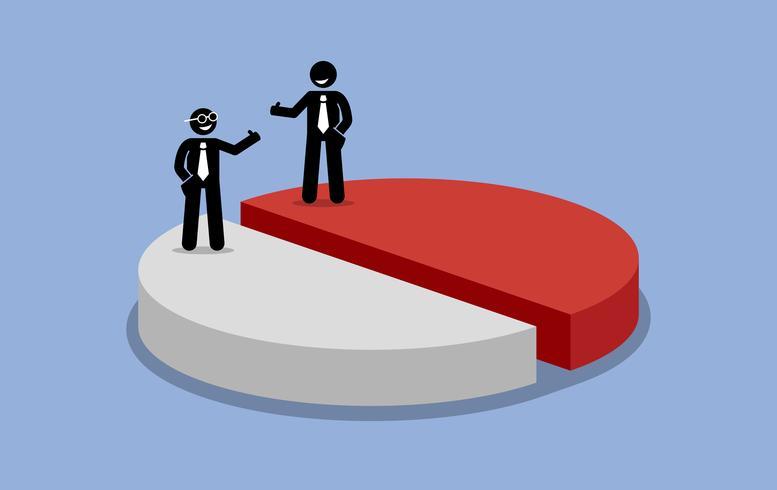 Partage des bénéfices entre deux actionnaires ou homme d'affaires.