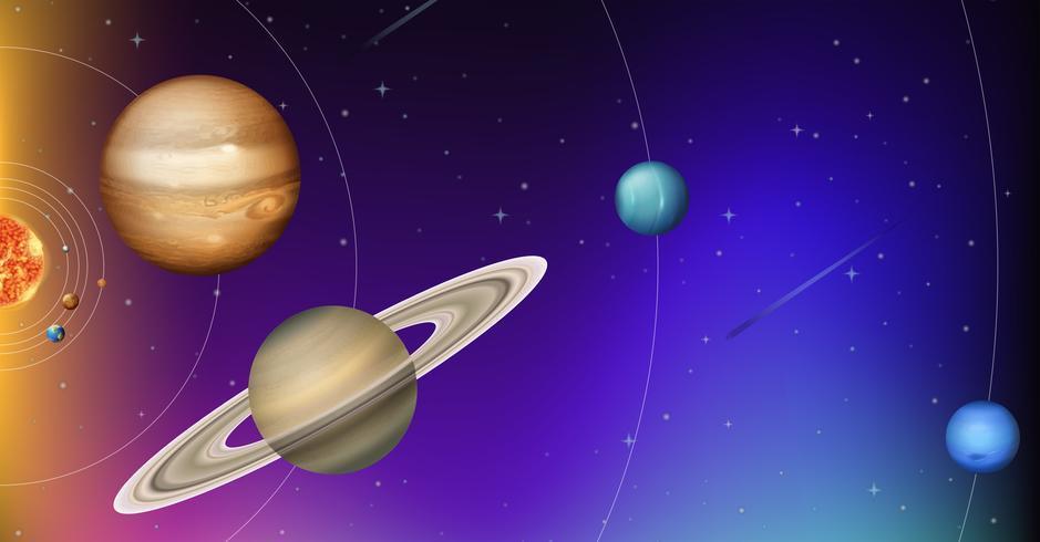 Orbita dei pianeti nello spazio