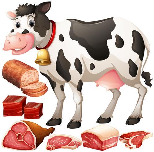 Ko och köttprodukter