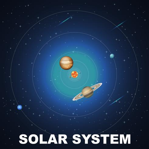 Cena do conceito do sistema solar