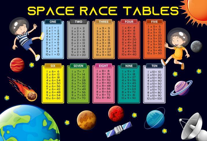 Tema de espaço de tabelas de horários de matemática