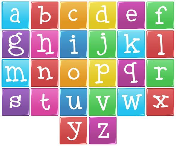 Alphabet anglais de a à z
