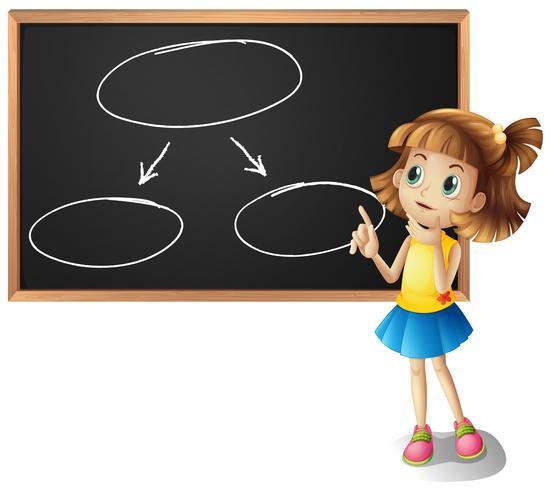 Fille et diagrammes au tableau