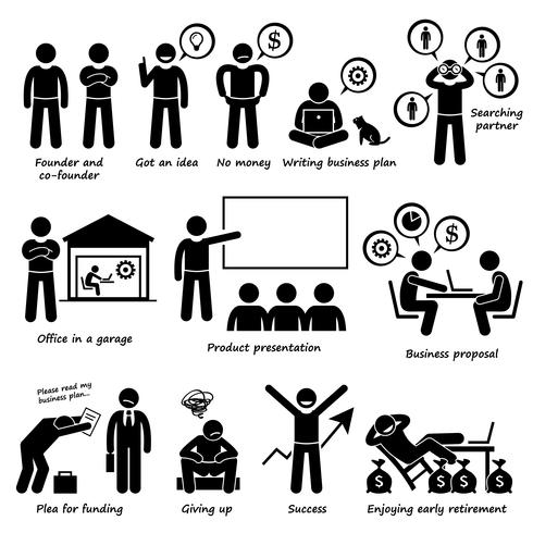 Entrepreneur Creating a Startup Business Company Pictogram.