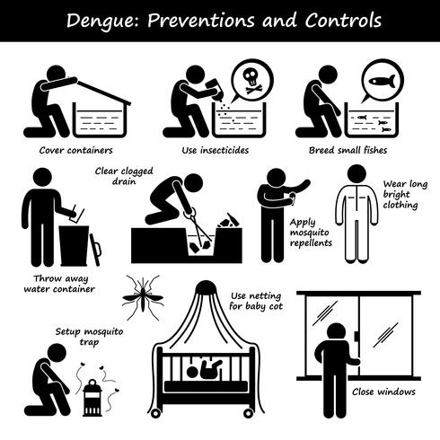 Dengue Fever Preventions and Controls Aedes Mosquito Breeding Stick Figure Pictogram Icons.