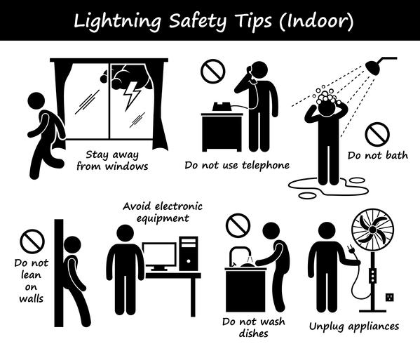 Lightning Thunder Indoor Safety Tips Stick Figure Pictogram Icons.