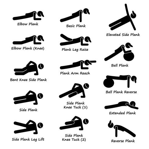 Plank Training Variations Exercise Stick Figure Pictogram Icons.
