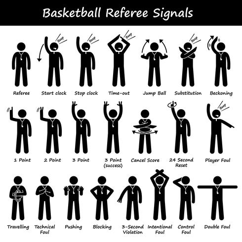 Basketball Referees Officials Hand Signals Stick Figure Pictogram Icons. vector