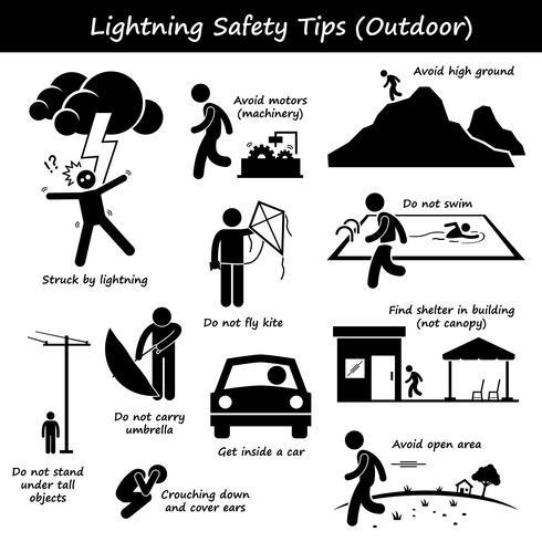 Lightning Thunder Outdoor Safety Tips Figura stilizzata pittogramma icone.