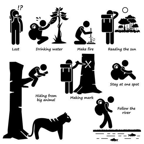 Overleving Tips Gidsen wanneer verloren in de Jungle-acties Stick Figure Pictogrammen Pictogrammen. vector