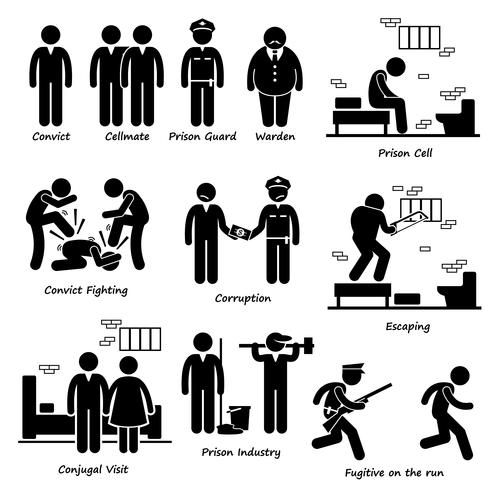 Prigione Carcere Condannato Prigioniero Detenuti Guardia Warden Stick Figure Pittogramma Icone.