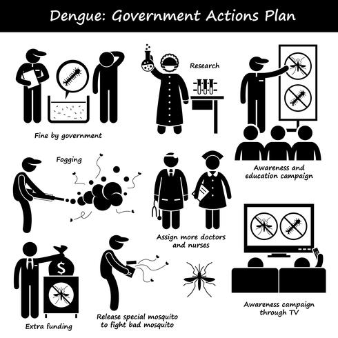 Dengue Fever Government Actions Plan Against Aedes Mosquito Stick Figure Pictogram Icons.