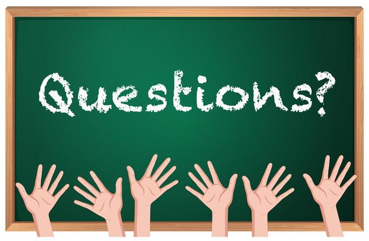 Perguntas da palavra em placas com muitas mãos