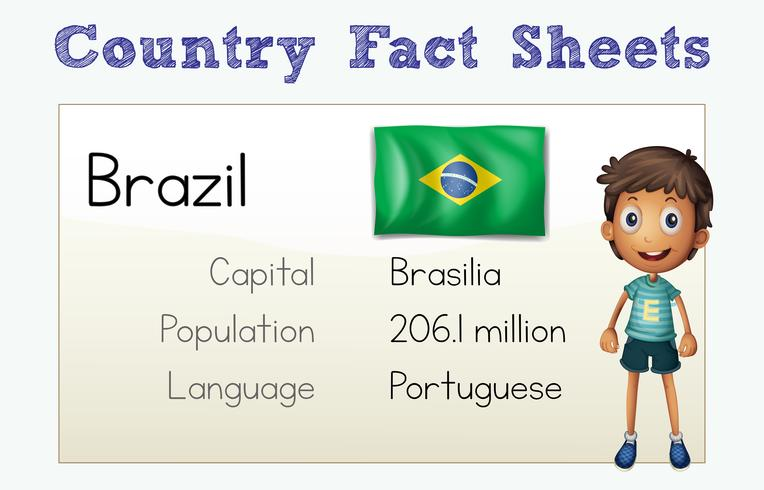 Country fact sheet with flag and citizen