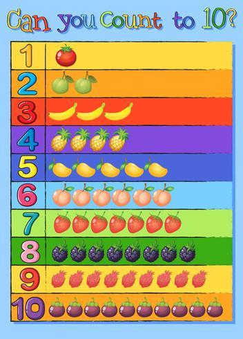 Compter bannière avec des fruits frais