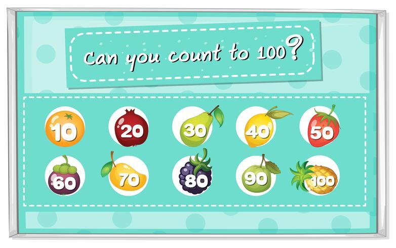 Capitolo di conteggio della frutta in Matematica