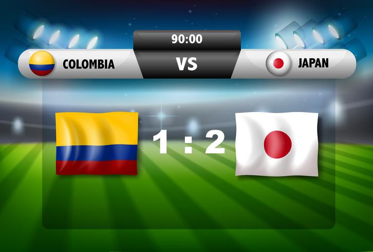 Tableau de bord Columbia VS Japan