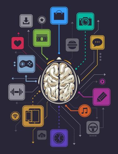 Gehirnaktivität Infografiken