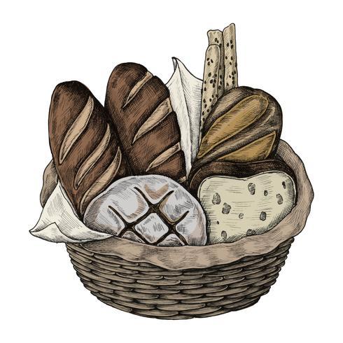 Illustration d'une corbeille à pain