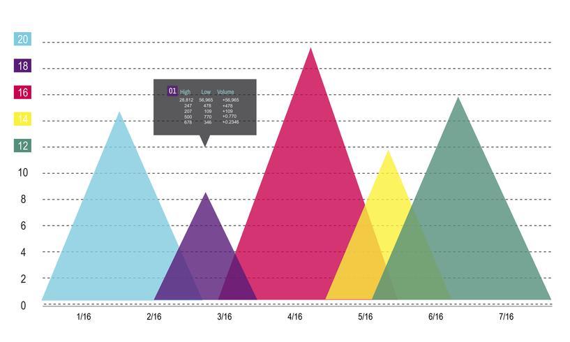 Illustration av dataanalys graf