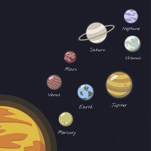 Le vecteur du système solaire