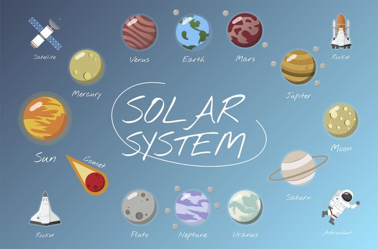 Der Vektor des Sonnensystems