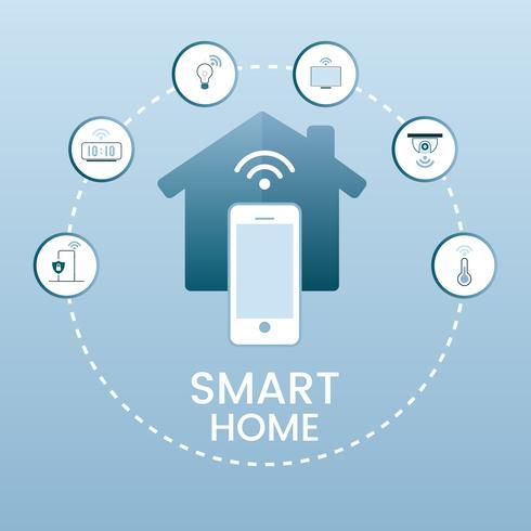 Casa inteligente controlada a través de teléfono infográfico vector