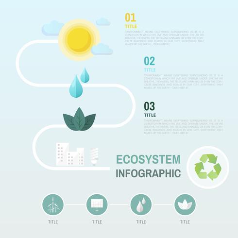 Vector de conservación ambiental de infografía del ecosistema.