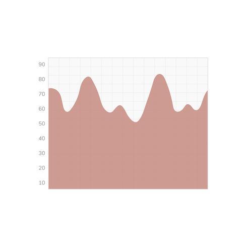Vecteur de graphique de taux de croissance