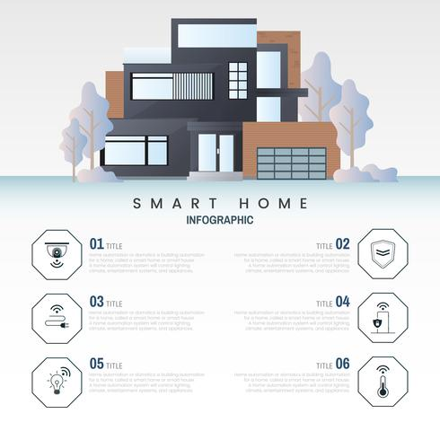 Vector de infografía de tecnología de casa inteligente