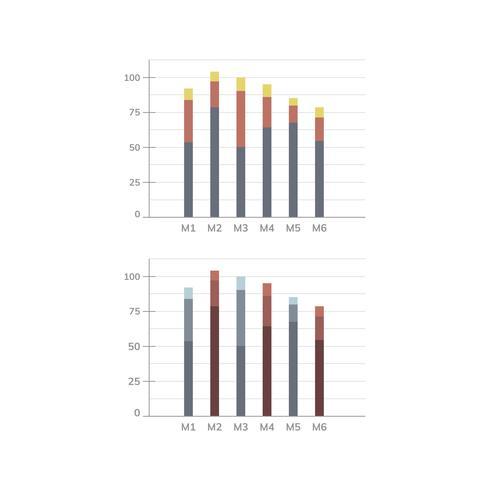 Diagramme à barres statistiques vecteur