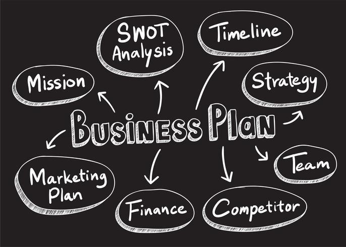 Illustration de mots de plan d'affaires