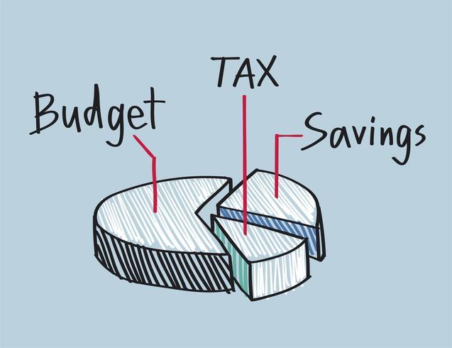 Kreisdiagramm der Einkommensabbildung