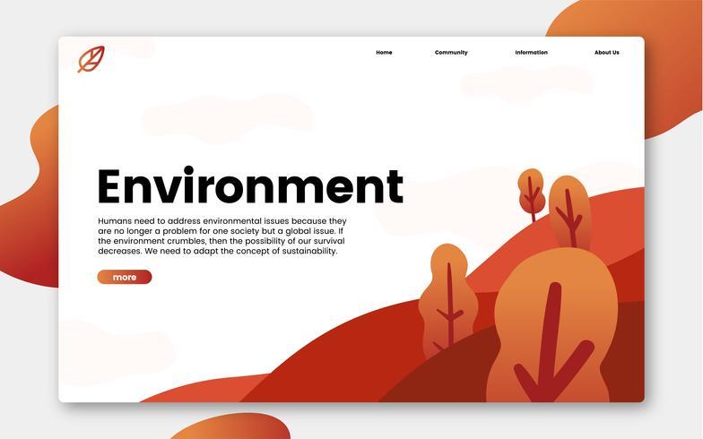 Miljö- och naturinformationswebbplatsen grafisk