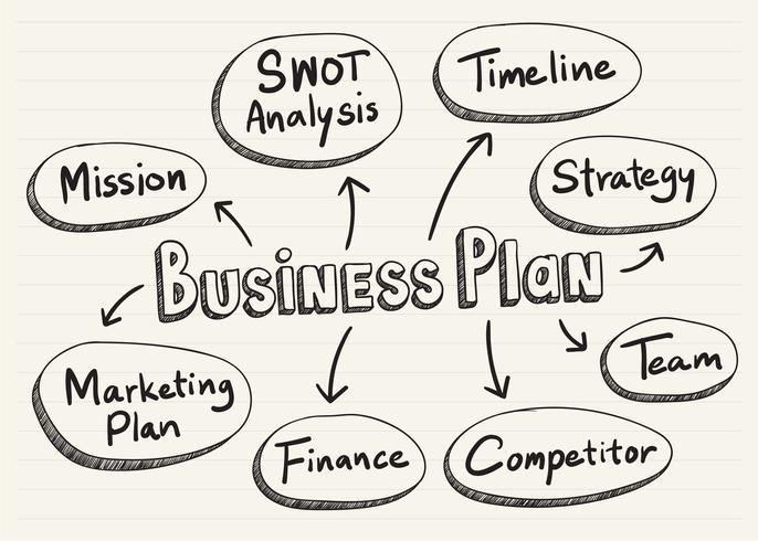Plan de negocios garabateado en un bloc de notas