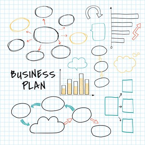 Planning a new business