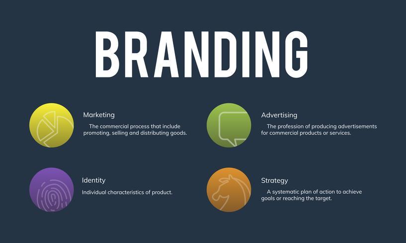 Ilustración de marketing de branding.